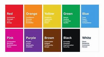 Psychology Theory Colors Colour Emotional Designing Emotion