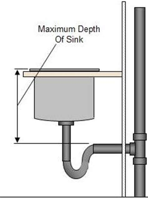 how to measure depth of kitchen sink kitchen sinks part 1