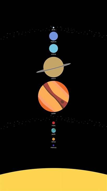 Solar System Wallpapers Wallpaperaccess Backgrounds Nexus6