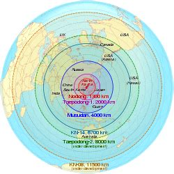 range of nuclear bomb hwasong 10
