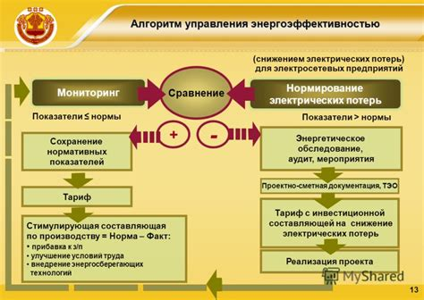 Концепция развития теплоснабжения в россии включая коммунальную энергетику на среднесрочную перспективу