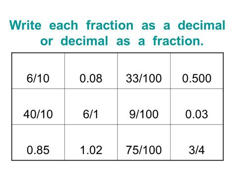 math chapter 14 fractions and decimals ppt