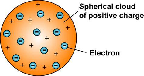plum-pudding-model-thomson   Askey Physics