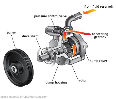 rack power steering nissan infiniti what is a power steering pulley replacement