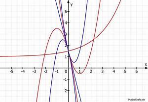 Steigung Einer Parabel Berechnen : kehrwert aufstellen der funktionsgleichung einer parabel die f x 1 senkrecht ~ Themetempest.com Abrechnung