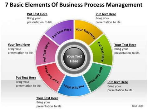 diagram   business cycle  basic elements process