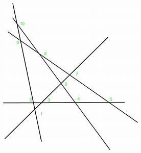 Schnittpunkte Mit Koordinatenachsen Berechnen : schnittpunkt anzahl der schnittpunkte bei mehreren geraden mathelounge ~ Themetempest.com Abrechnung
