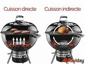 Charbon De Bois Weber : allumage barbecue weber charbon ~ Melissatoandfro.com Idées de Décoration