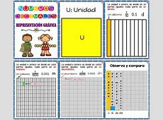 decimales Material Educativo