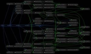 Skill Tree Maps