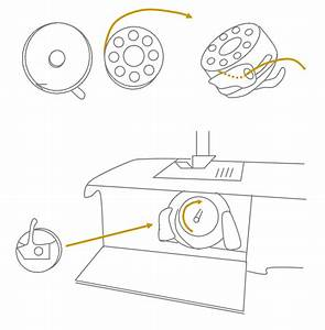 5  Threading The Sewing Machine  Front Loading Bobbin