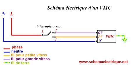 chambre à air voiture schema electrique branchement cablage