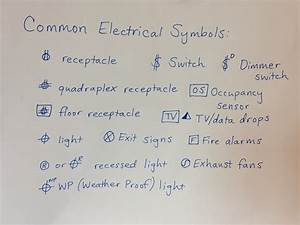 How To Count Electrical Plans  8 Steps