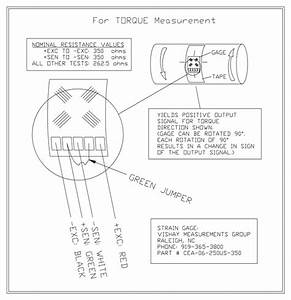 Strain Gage Installation And Faqs