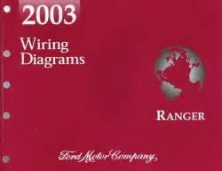 ford ranger wiring diagrams manual