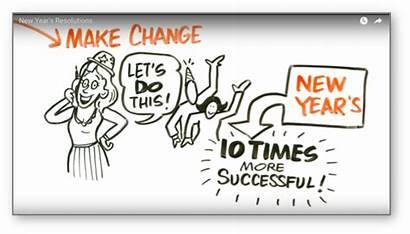 Resolve Sleep Change Years