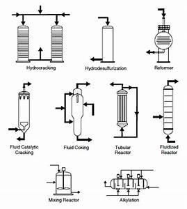 process flow sheets flow chart symbols With diagram symbols piping lines process flow diagram symbols piping lines