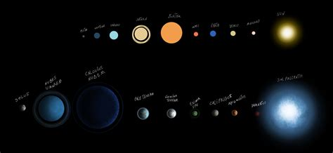 Planets place by half-rose on deviantART