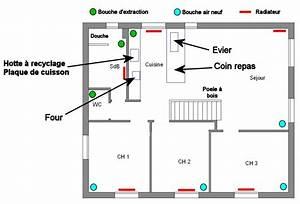 implantation des bouches d39une vmc double flux 7 messages With ou placer bouche vmc cuisine