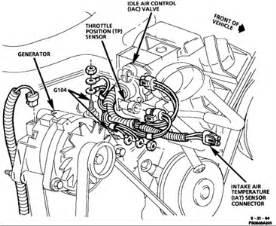 similiar chevy impala 3800 engine diagram keywords home 2000 chevy impala 3800 series v6 engine diagram
