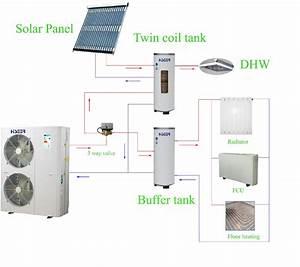 Monoblock Evi Air Source Heat Pump As20s  L