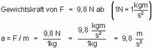 Gewichtskraft Berechnen : fallbewegungen ohne luftwiderstand ~ Themetempest.com Abrechnung