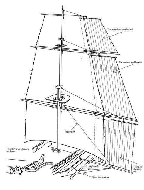 Various Types Of Boats by Http Boatpartsandsupplies Has Some Information On
