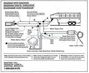 Break Away Hopkins Breakaway System Electric Brake Caravan