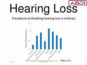 Children & hearing loss