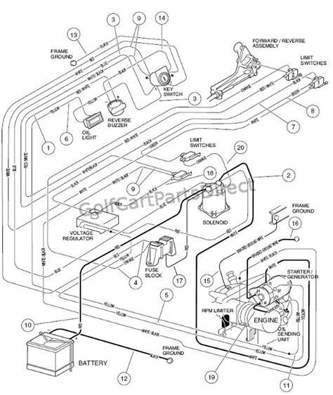 Club Car Gas Electric Parts