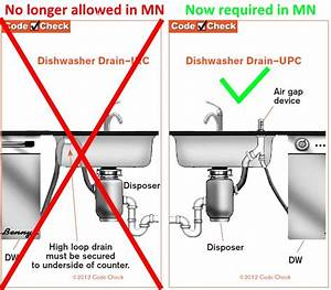 Get To Know Minnesota U0026 39 S New Plumbing Code