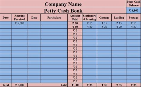 ms excel template  petty cash book