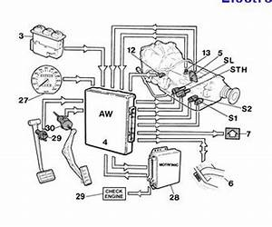 Volvo S40 Wiring Diagram Gearbox Problems