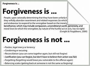 Forgiveness Worksheets, Handouts, and Cognitive Behavioural divorce project