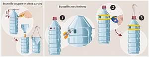 Fabriquer Un Piege A Guepes : fabriquer un pi ge gu pes d sinsectisation ~ Melissatoandfro.com Idées de Décoration