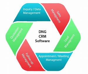 Crm  Best Crm Software India  Crm Software Development In Ahmedabad