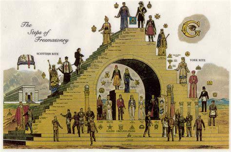 illuminati and masons freemasons the silent destroyers deist religious cult