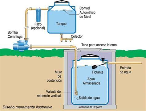 instalacion de cisternas en la paz  la casa pinterest instalacion agua  instalacion
