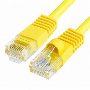 The Future Of Ethernet Cables