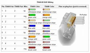Rj 45 Connector Wiring Diagram