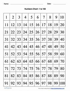 Worksheet printable hundreds chart discoverymuseumwv for Template for numbers 1 100