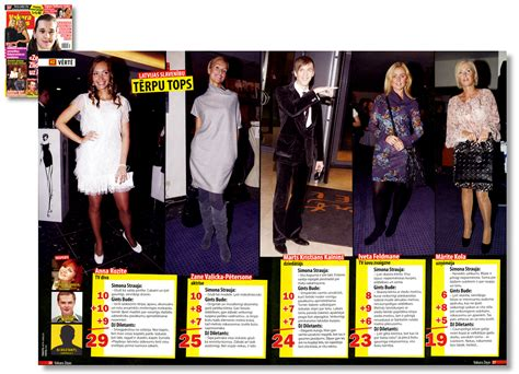 Gints BUDE: Fashion designer GINTS BUDE's fashion review ...