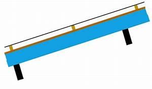 Panneaux Sandwich Pas Cher : panneaux sandwich toiture toitures en panneaux sandwich ~ Melissatoandfro.com Idées de Décoration