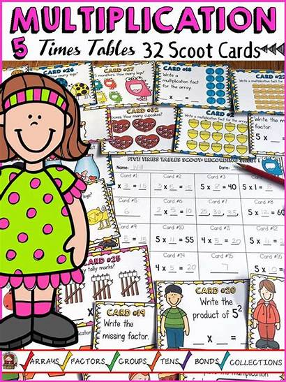 Math Times Tables Multiplication Facts Cards Sold