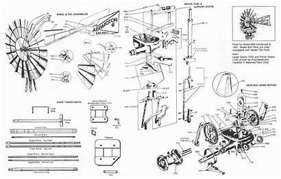 Windmill Parts Aermotor Diagram Mechanics Garden Plan