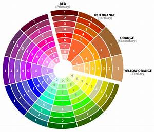 Design Basics: Color Schemes via Color Wheel | TileTramp