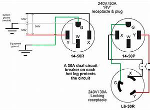 Nema L14 30 Wiring Diagram Awesome In 2020