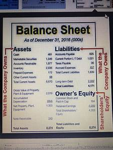 Small Business Balance Sheet Difference Between Accumulated Depreciation And