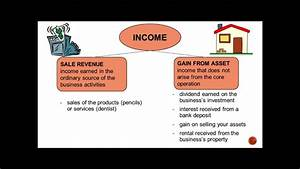 Definition Of Income Vs Expense