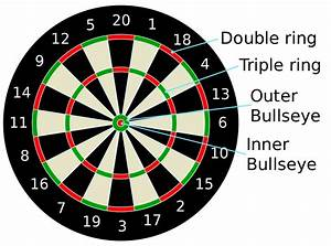 File Dartboard Diagram Svg